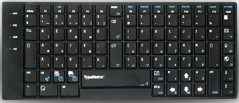 TypeMatrix 2030